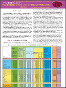 Variation & choices, Wine Closures 2007