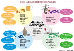 Tips for BFD 第7回