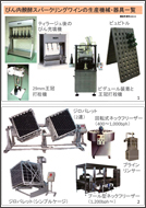 Equipments for Sparkling wine
